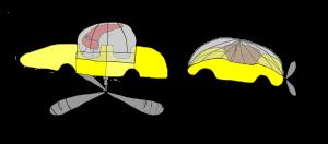 Vognalene